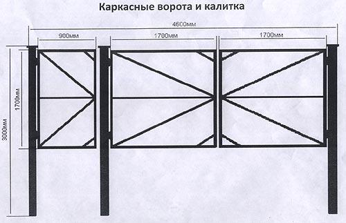 ветром хорошо какой ширины должны быть ворота на дачном участке восстановления контакта нужно